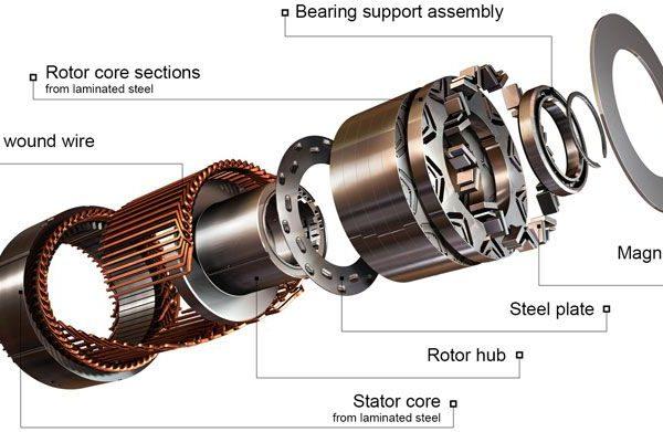 motor-rotor-core
